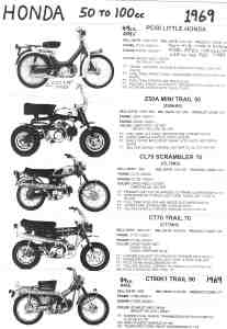 Honda Z50r Wiring Harness Diagram furthermore 1980 Honda Cx500 Wiring Diagram additionally Honda Goldwing Diagram Points also Honda Express Electrical Wiring Diagram further 1979 Na50 Wiring Diagram. on nc50 wiring diagram