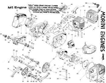 Info Morini M Engine Nggid Ngg Dyn X X F W C R F R T on Morini Engine « Myrons Mopeds