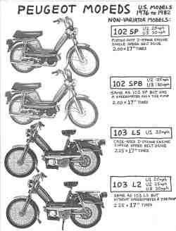 Yamaha Motorcycle Engine Rebuild additionally Yamaha 350 Irs Kodak Wiring Diagram also Yamaha Venture Motorcycle Engine Diagrams also T15093476 Son yamaha 2005 blaster quad 200which together with 2000 Yamaha Warrior 350 Wiring Diagram Pdf. on wiring diagram yamaha blaster 200