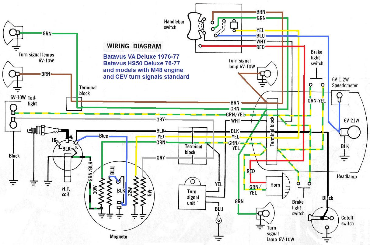 Honda Nc50 Wiring Diagram : Honda nc wiring diagram autos post