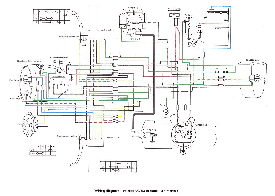 Honda NC50 UK model diagrams 500380 honda hobbit wiring diagram awesome interactive 1978 honda hobbit wiring diagram at nearapp.co