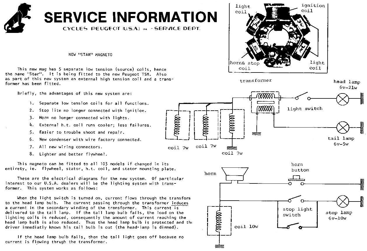 Honda Hobbit Wiring Diagram Library Sachs Moped Cdi Get Free Image
