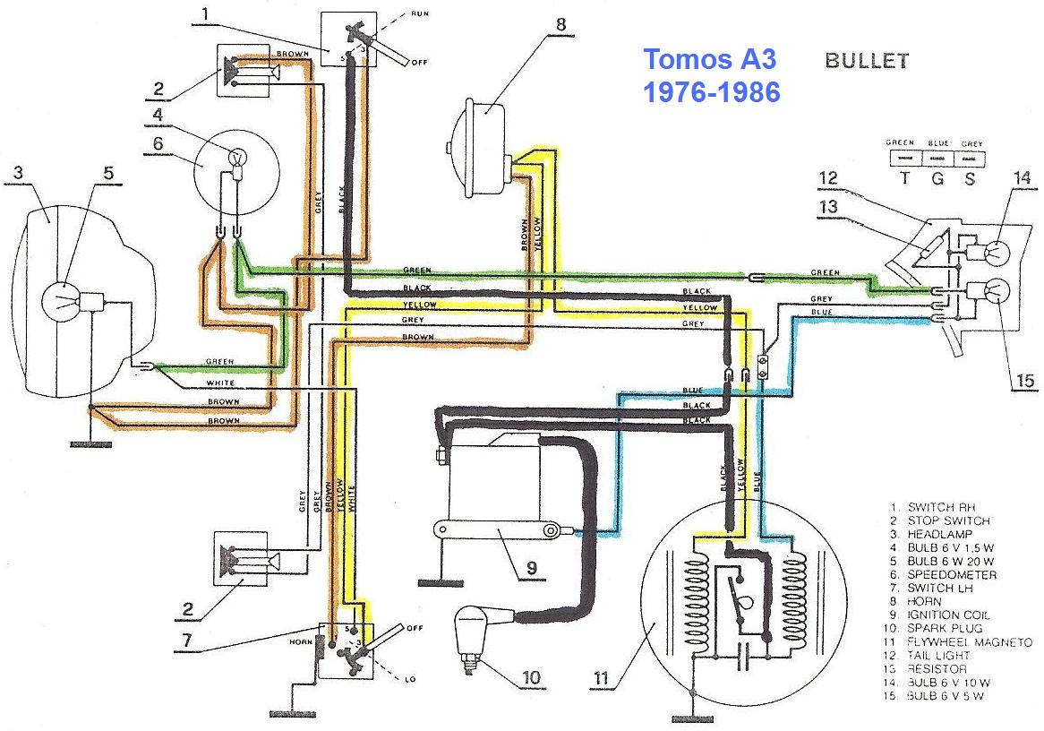 turn signal wiring diagram for 77 chevy truck without turn signals wiring diagram for tomos a3 diagnosing '77 tomos a3 no spark — moped army