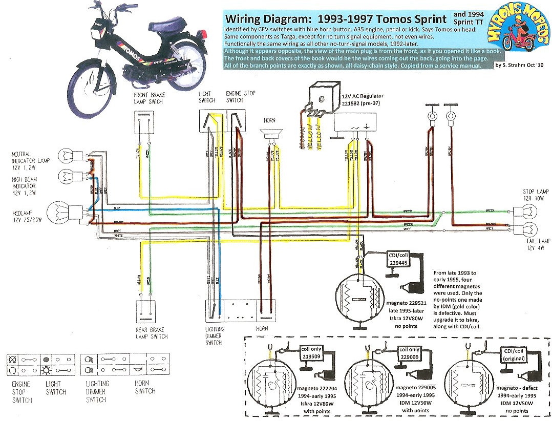 tomos wiring diagrams  myrons mopeds tomos sprint 1993 97