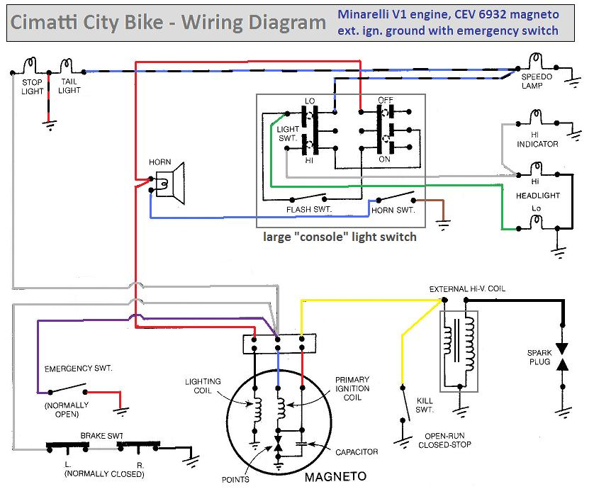 1979 f250 fuse box diagram  1979  free engine image for