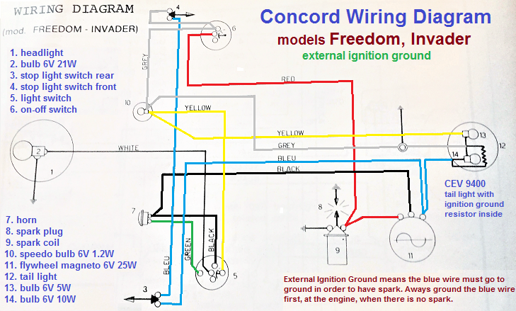 1997 chrysler concorde wiring diagram concord diagram - driverlayer search engine