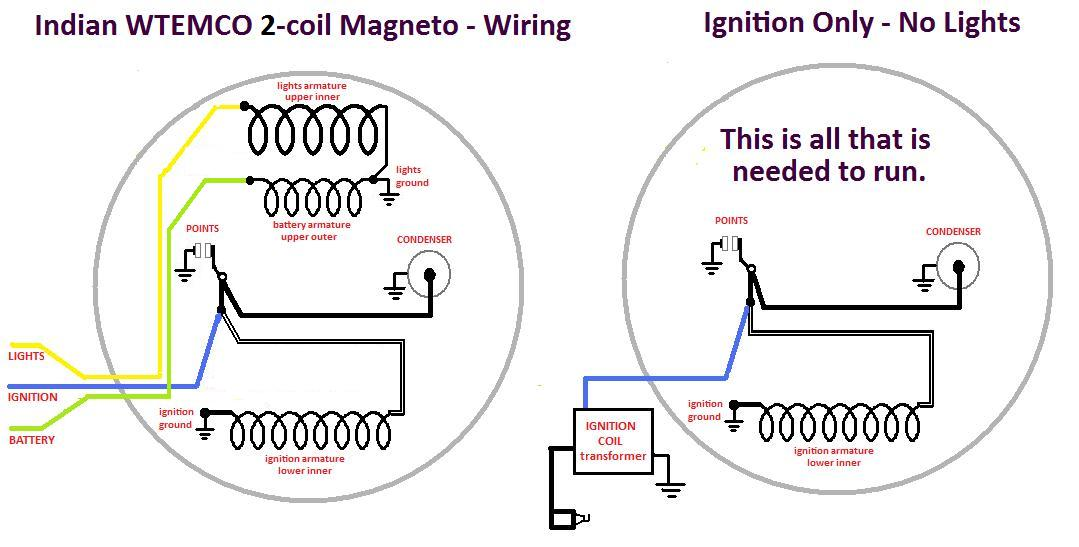 Indian 2 coil Magneto1 indian ignition service myrons mopeds 5 wire magneto wiring diagram at panicattacktreatment.co