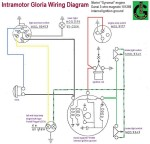 Intramotor Gloria Scout (USA) Wiring Diagram