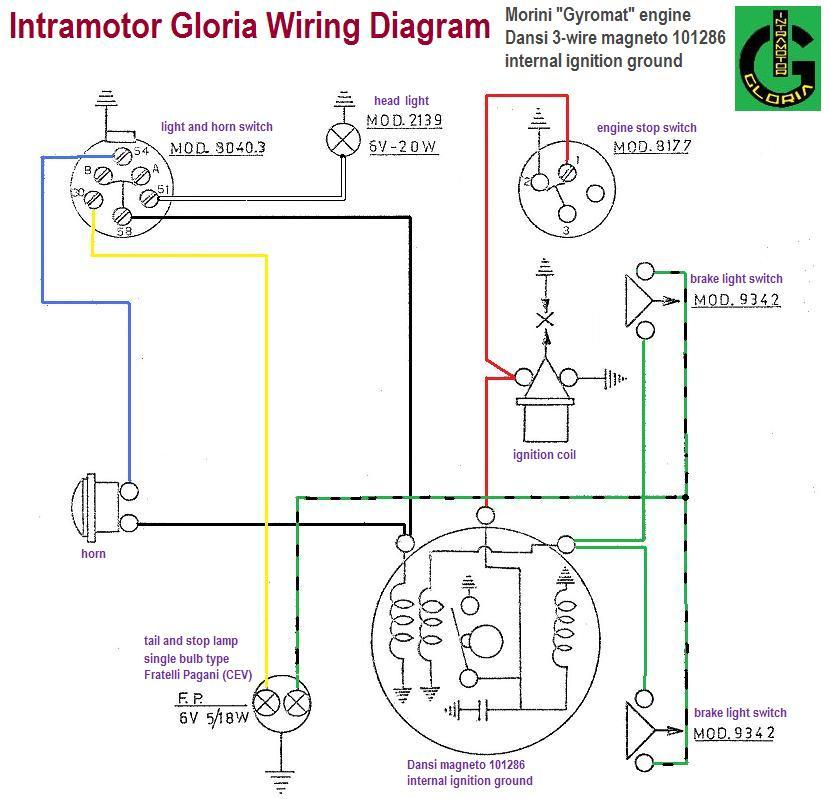 wiring « myrons mopeds scout ii ignition wiring diagram #14