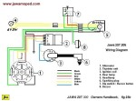 Jawa 207 Wiring Diagram no turn signals model