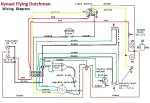Flying Dutchman (Kynast) Wiring Diagram