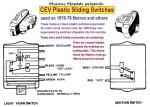 Motron Sliding Switches