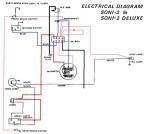 Soni 2 Wiring Diagram India made Vespa Ciao