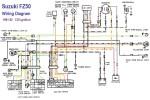 Suzuki FZ50 1981-82 FA50 maybe same 5-wire CDI magneto