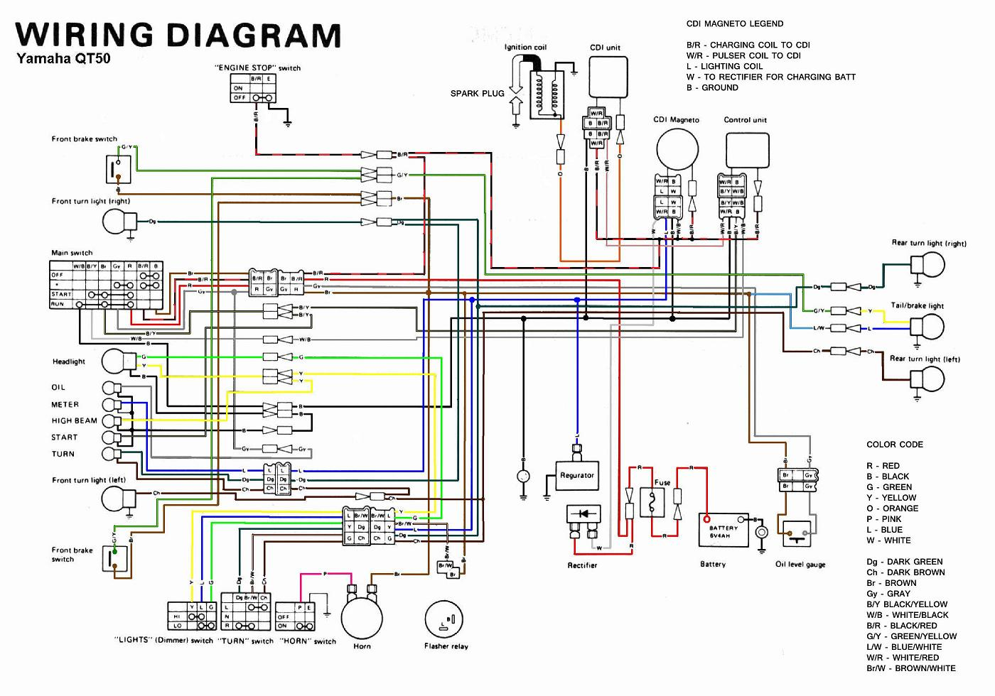 Yamaha QT50 Wiring Diagram yamaha qt50 wiring diagram yamaha qt50 luvin and other nopeds 1986 yamaha moto 4 200 wiring schematic at bayanpartner.co