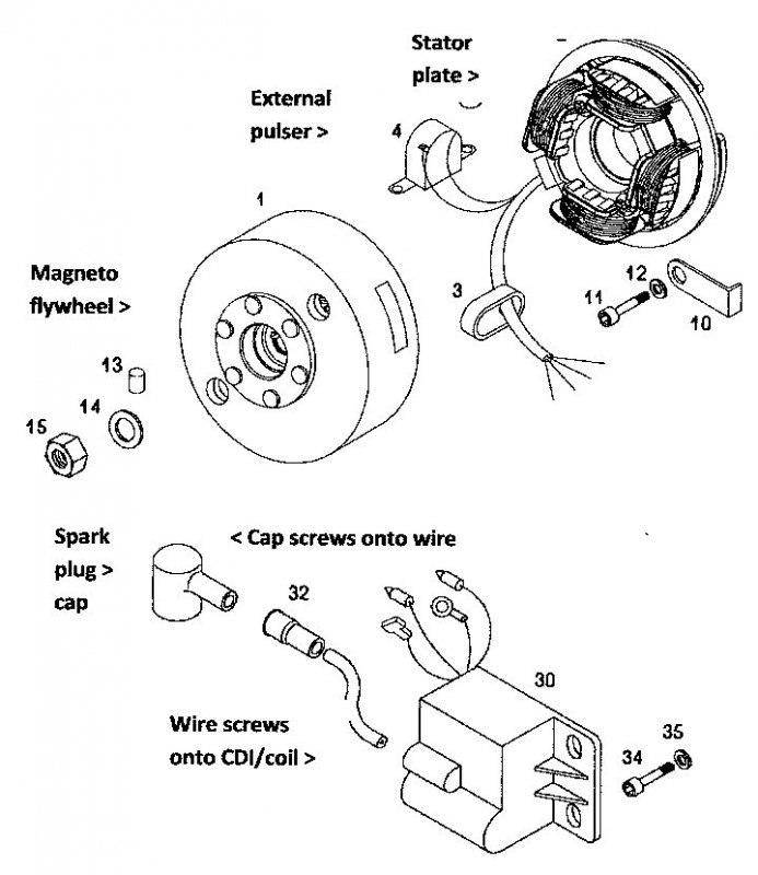 3 Wire Stator Wiring Diagram