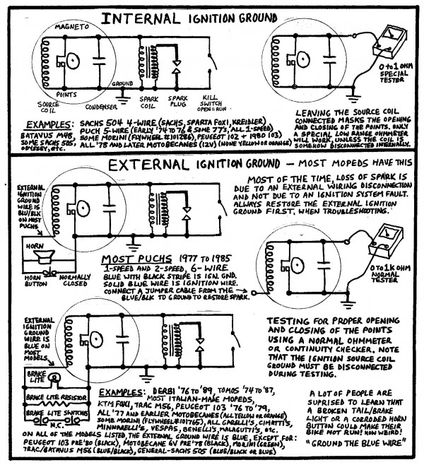 Royal Ryder Wiring Diagram