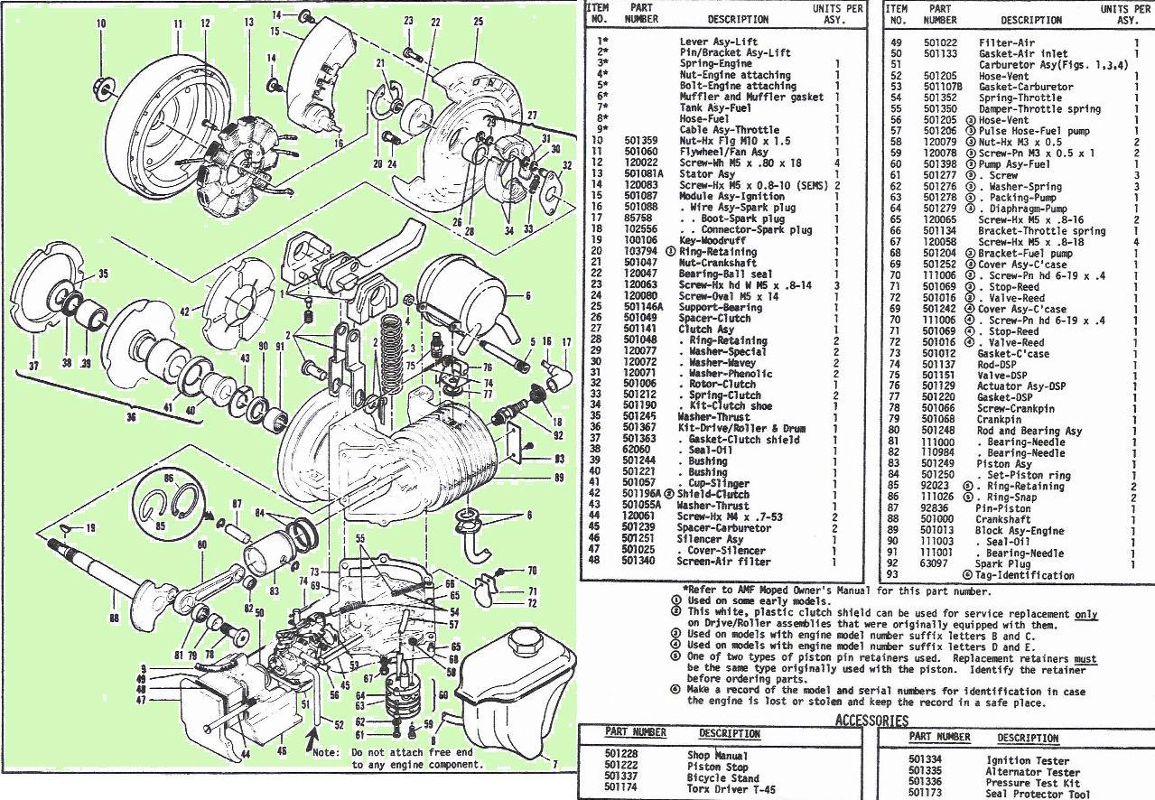 Amf Parts Myrons Mopeds Chinese Scooter Ignition Wiring Diagram Mcculloch Bhe800 Engine P3 4