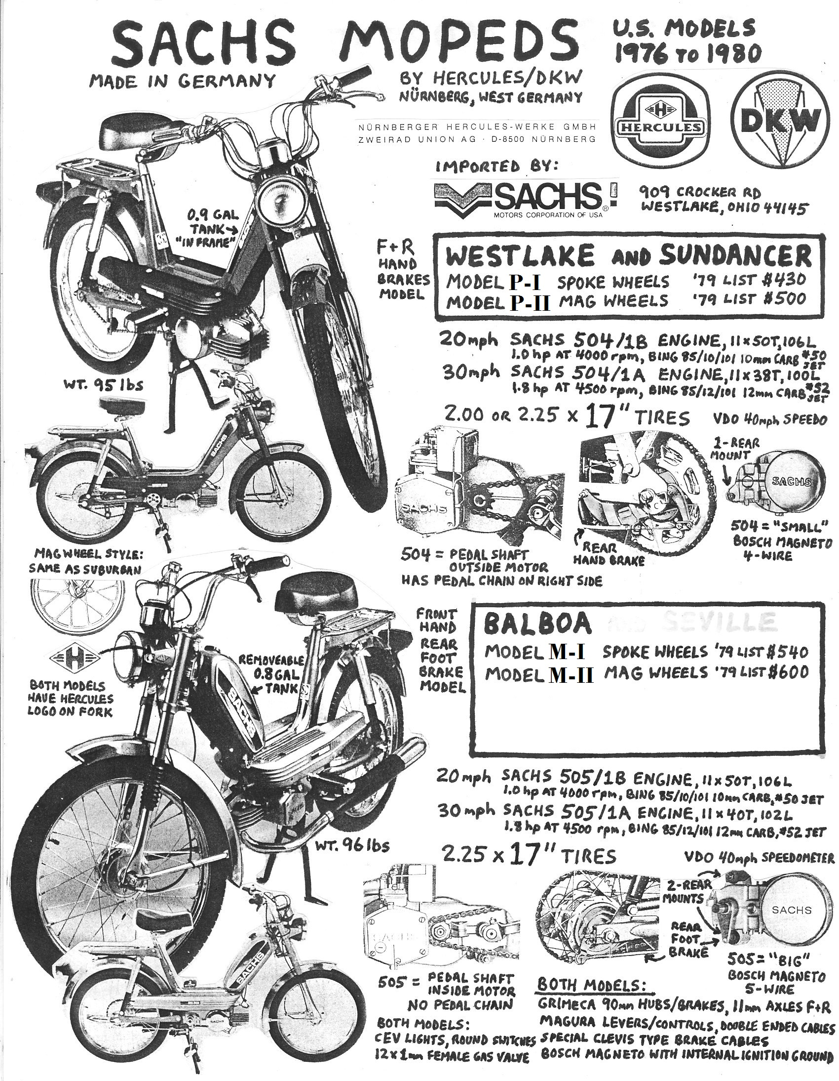 Myron's Sachs Info Sheets, click to enlarge