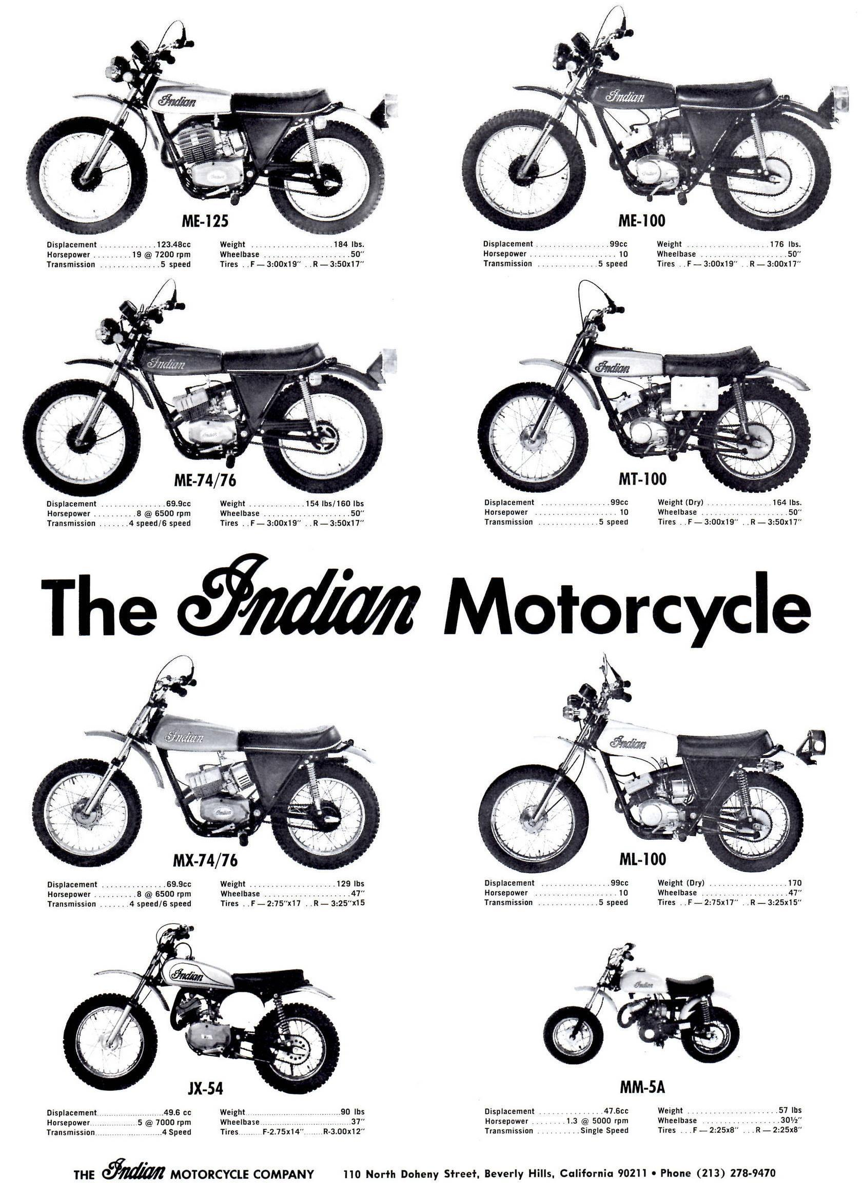 2001 Harley Sportster Wiring Diagram Com