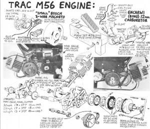Trac M56 Engine
