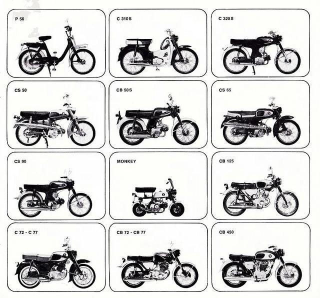 1965 Honda Belgium brochure