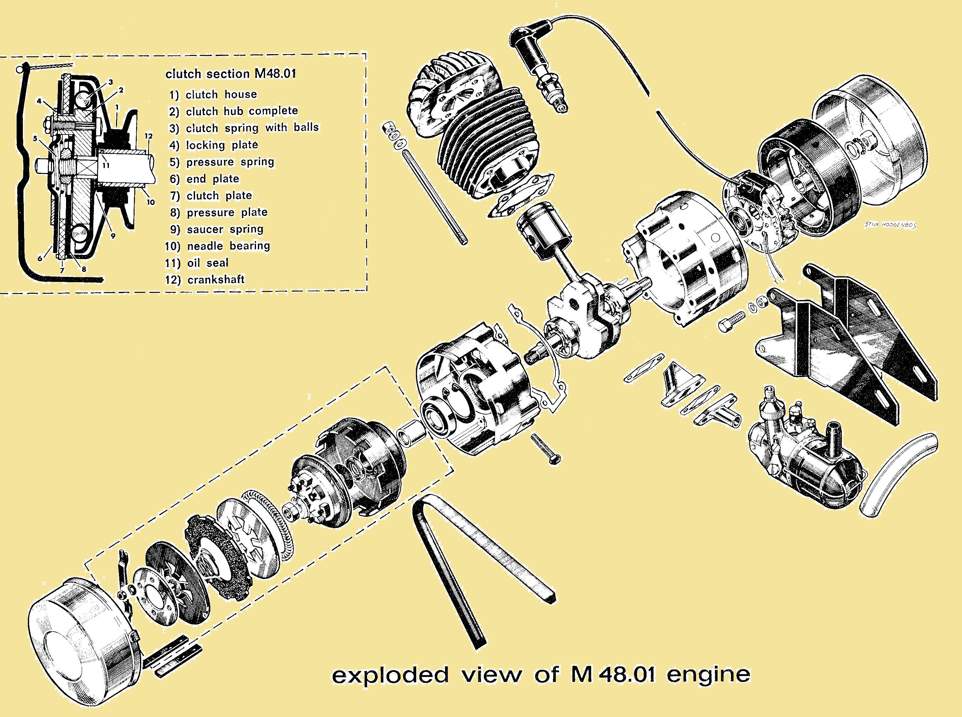 tao 49cc scooter diagram gy6 carburetor diagram