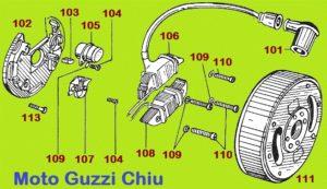 Moto Guzzi Chiu (Euro model)