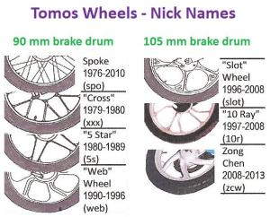 Tomos Wheel Styles