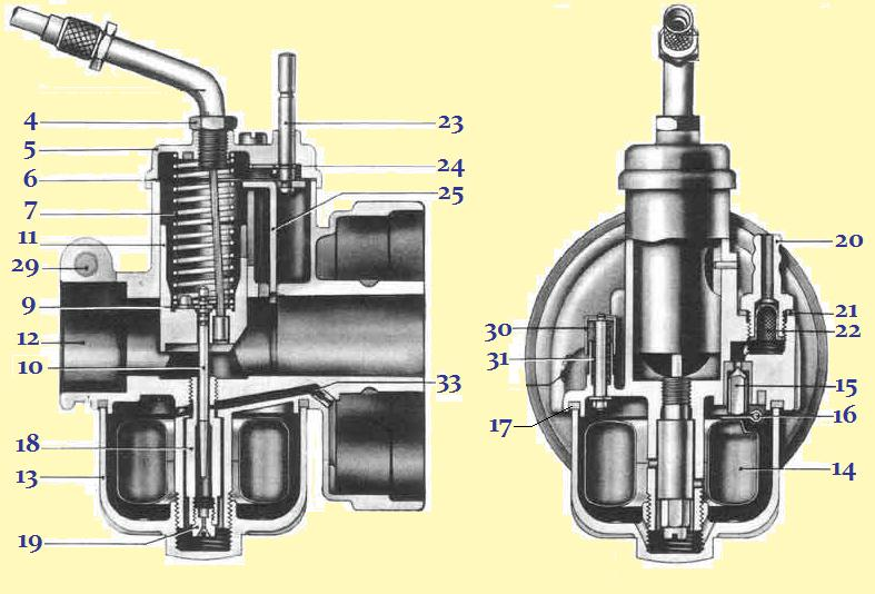 Bing Moped Carburetor 50cc Diagram - Complete Wiring Diagrams •