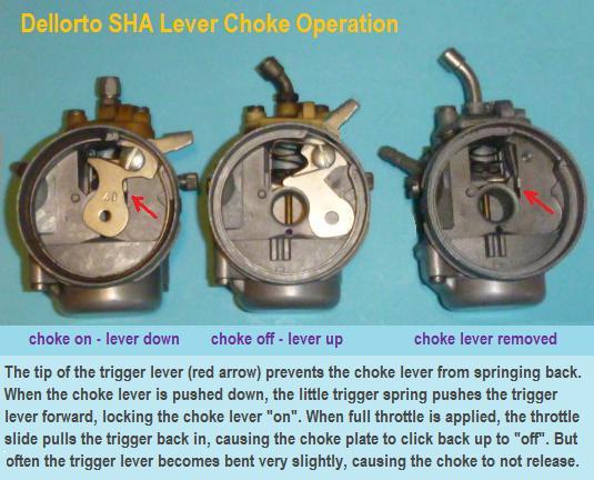 dellorto myrons mopeds rh myronsmopeds com Dellorto Choke Lever dellorto sha 14.12 manual