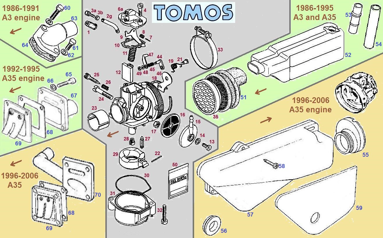 Tomos A55 Engine Parts Diagram likewise Tomos Wiring Diagrams furthermore 3 also 91 Flstc Wiring Diagram likewise Honda Wave 100 Wiring Diagram Pdf. on tomos wiring diagrams