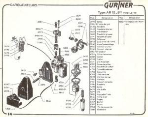 Gurtner AR10-511