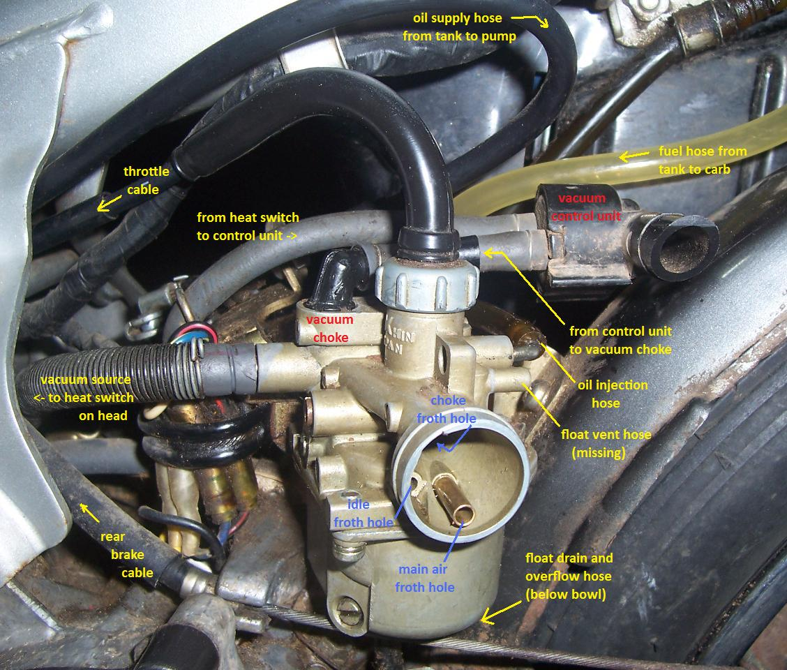 jeep fuel gauge wiring diagram  jeep  get free image about