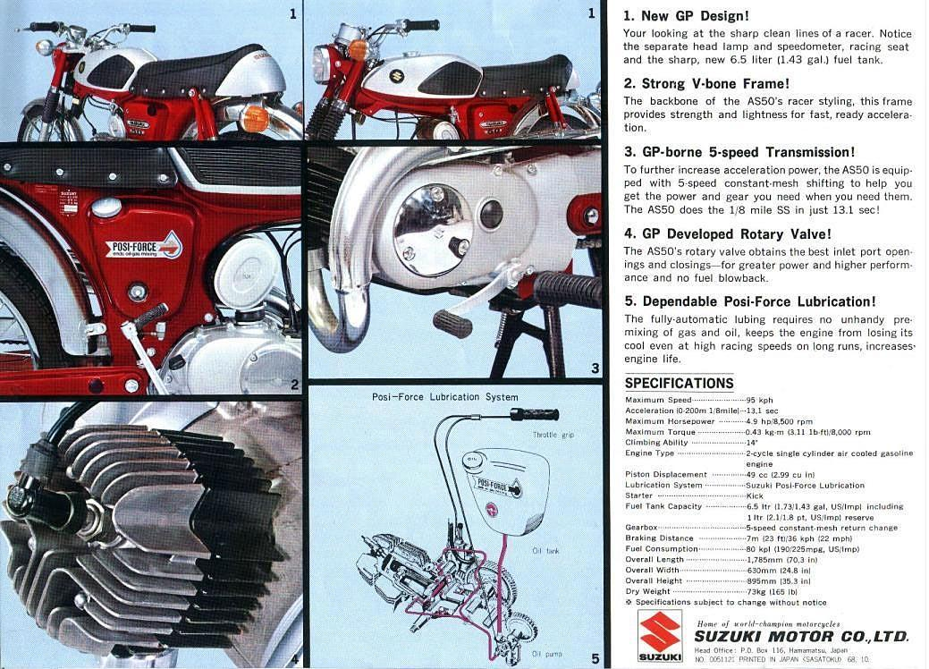 1969 Suzuki As50 Ad Says 95kph 59 Mph: Suzuki Fa50 Engine Diagram At Submiturlfor.com