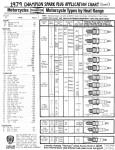 1979 Spark Plug Chart page 3