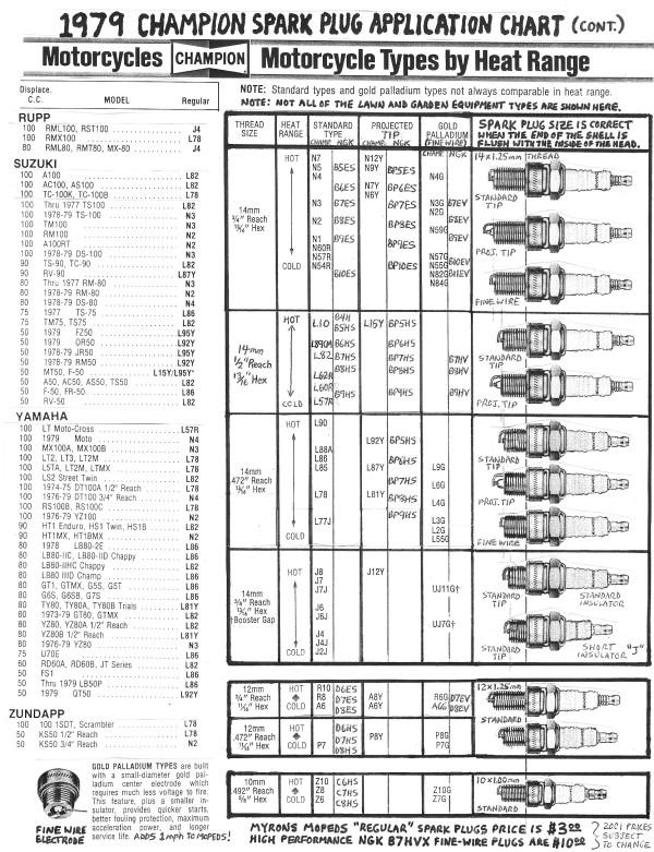 Spark Plug Maintenance - Champion Aerospace