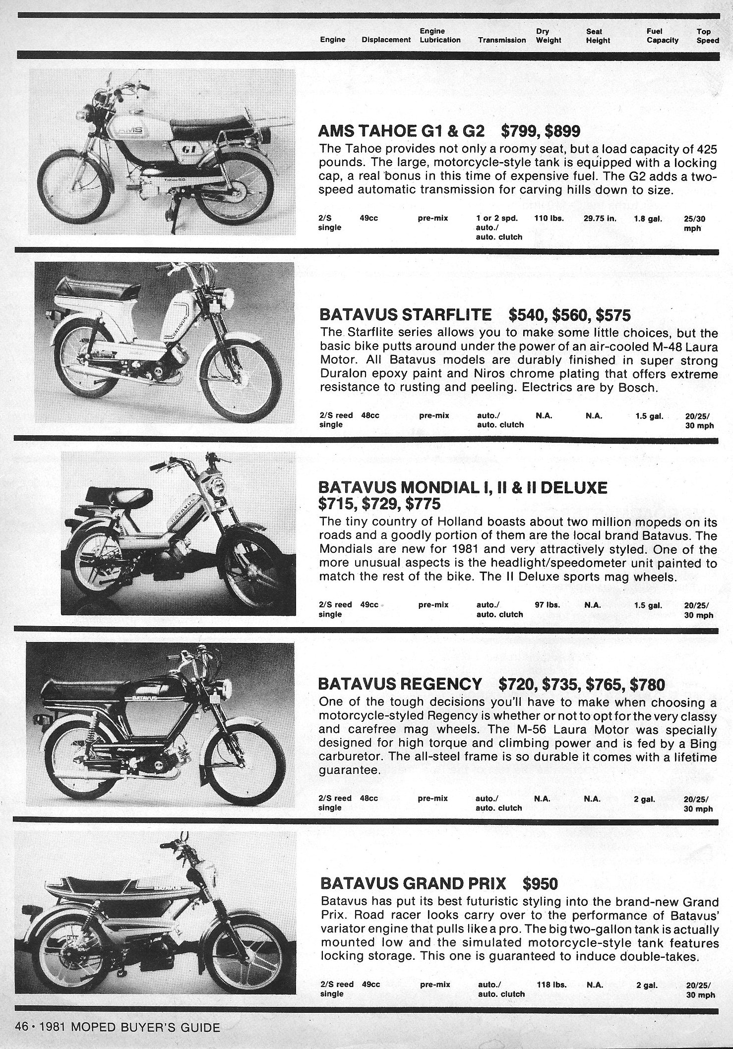 buyers guide acirc myrons mopeds 1981 buyers guide p46