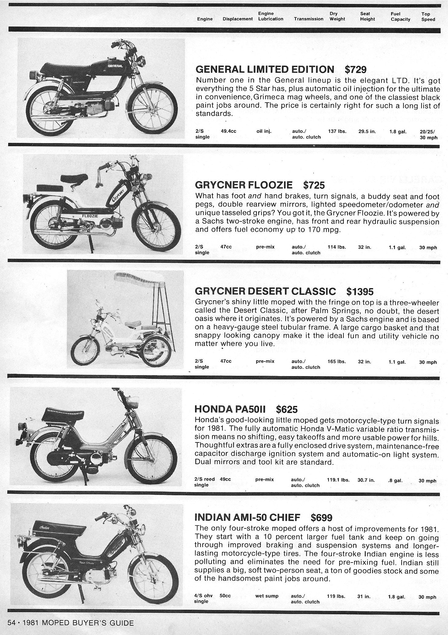 buyers guide acirc myrons mopeds 1981 guide p54