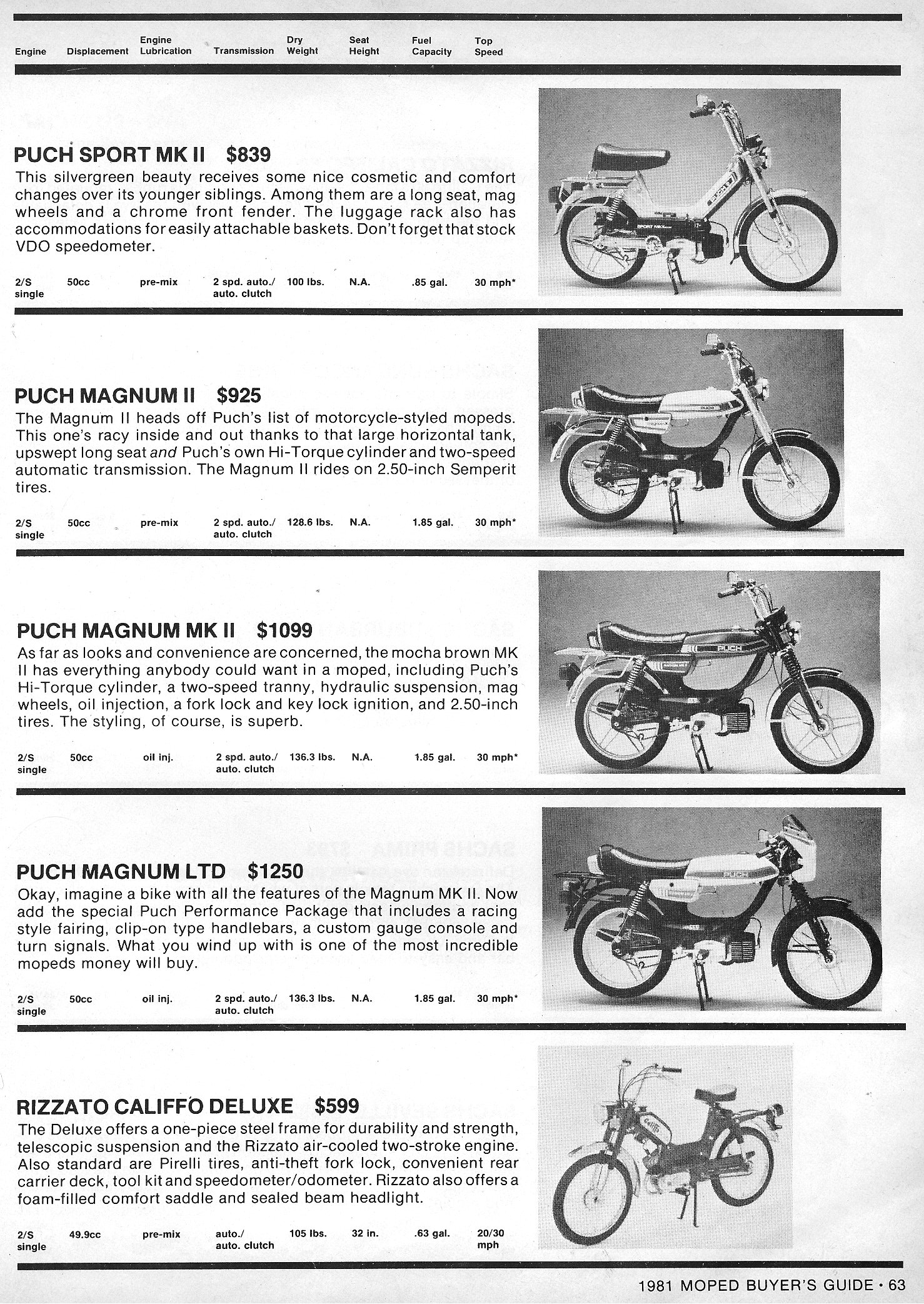 1978 puch maxi wiring diagram 1978 puch magnum wiring