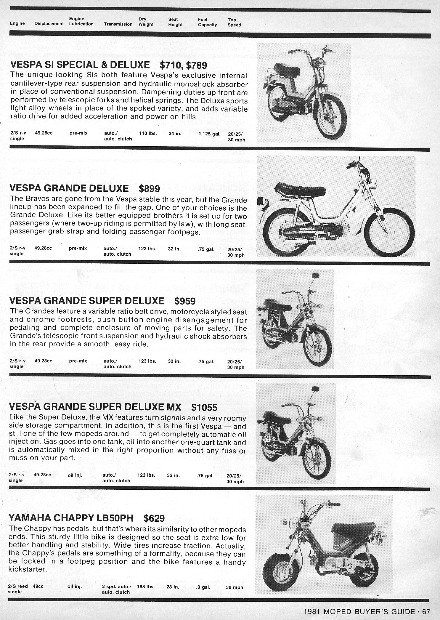 buyers guide acirc myrons mopeds 1981 guide p67