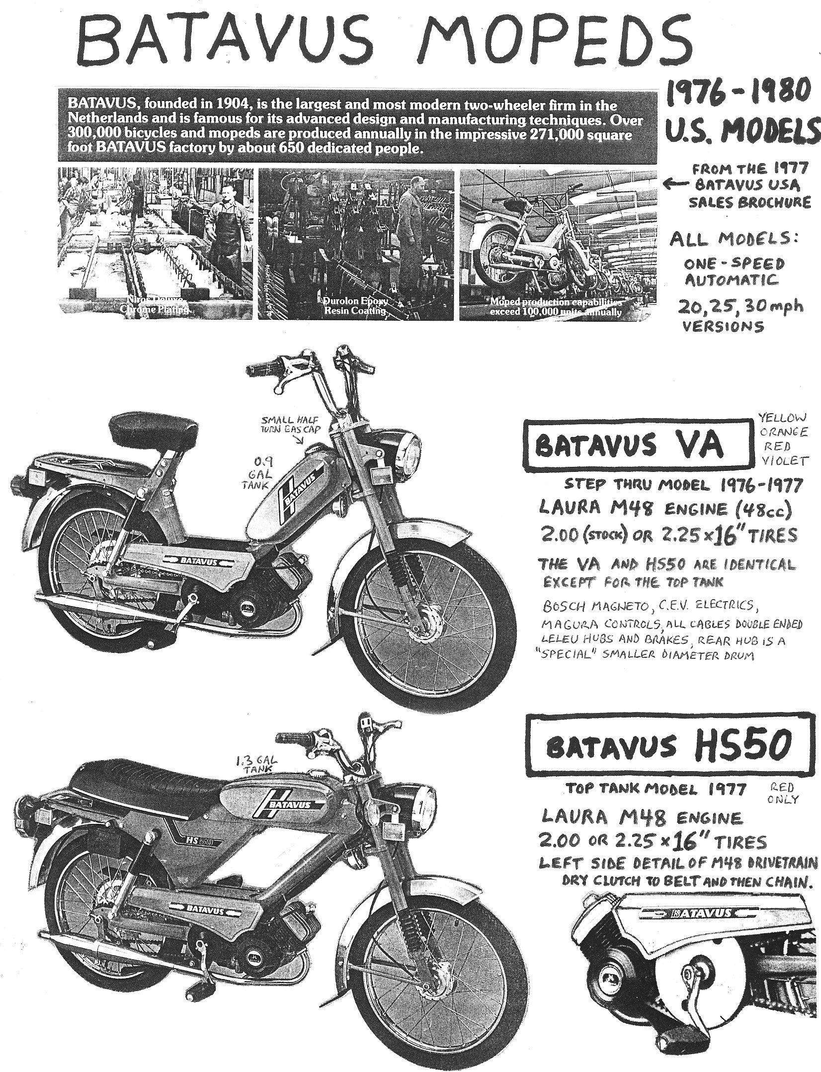 1976 batavus hs50 wiring diagram 1976 mopeds  u2022 creativeand co