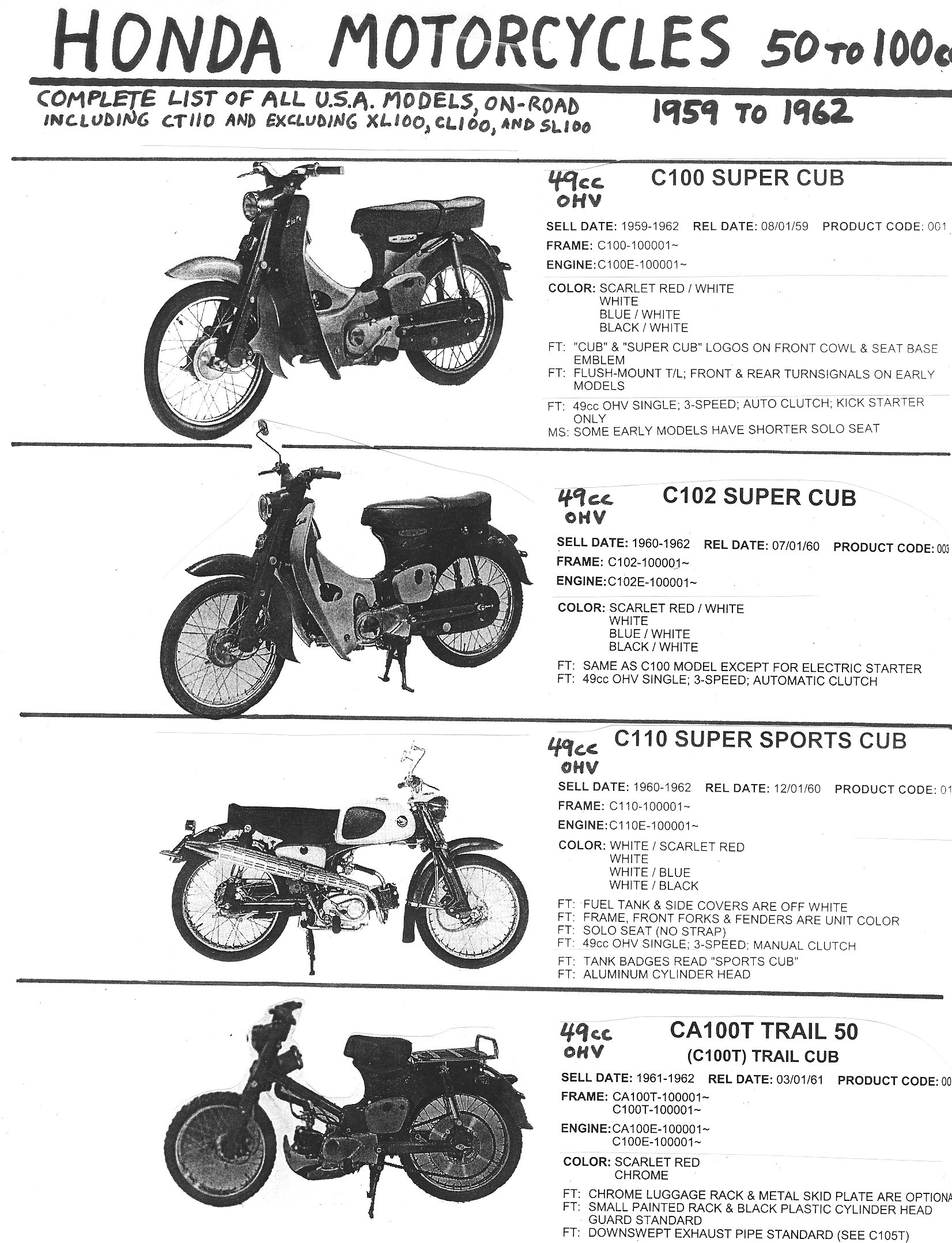 Honda Parts Myrons Mopeds 1982 Suzuki Motorcycle Wiring Diagrams 1959 62