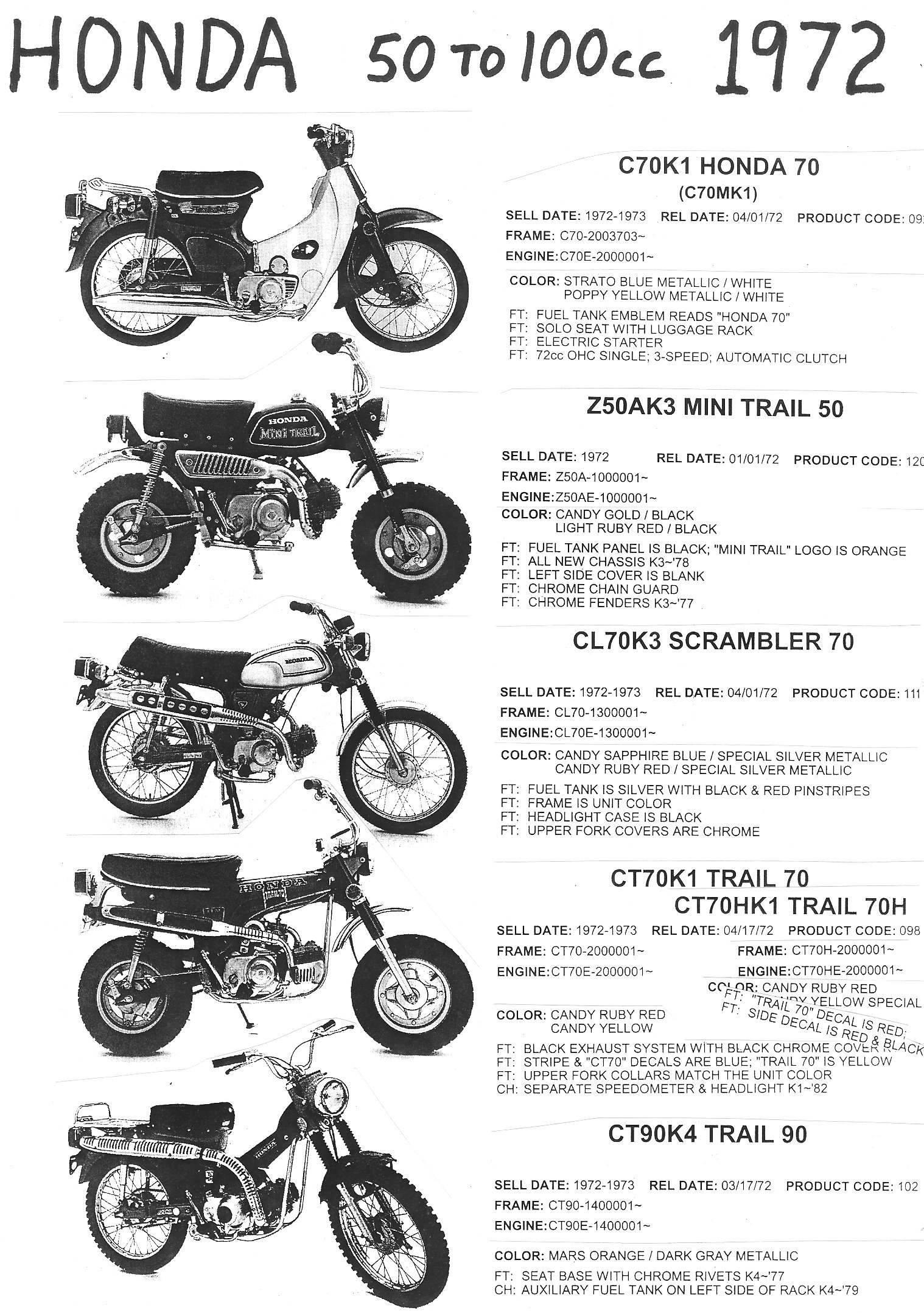 Honda Parts Myrons Mopeds Stratocaster Grease Bucket Tone Wiring Schematics 1972