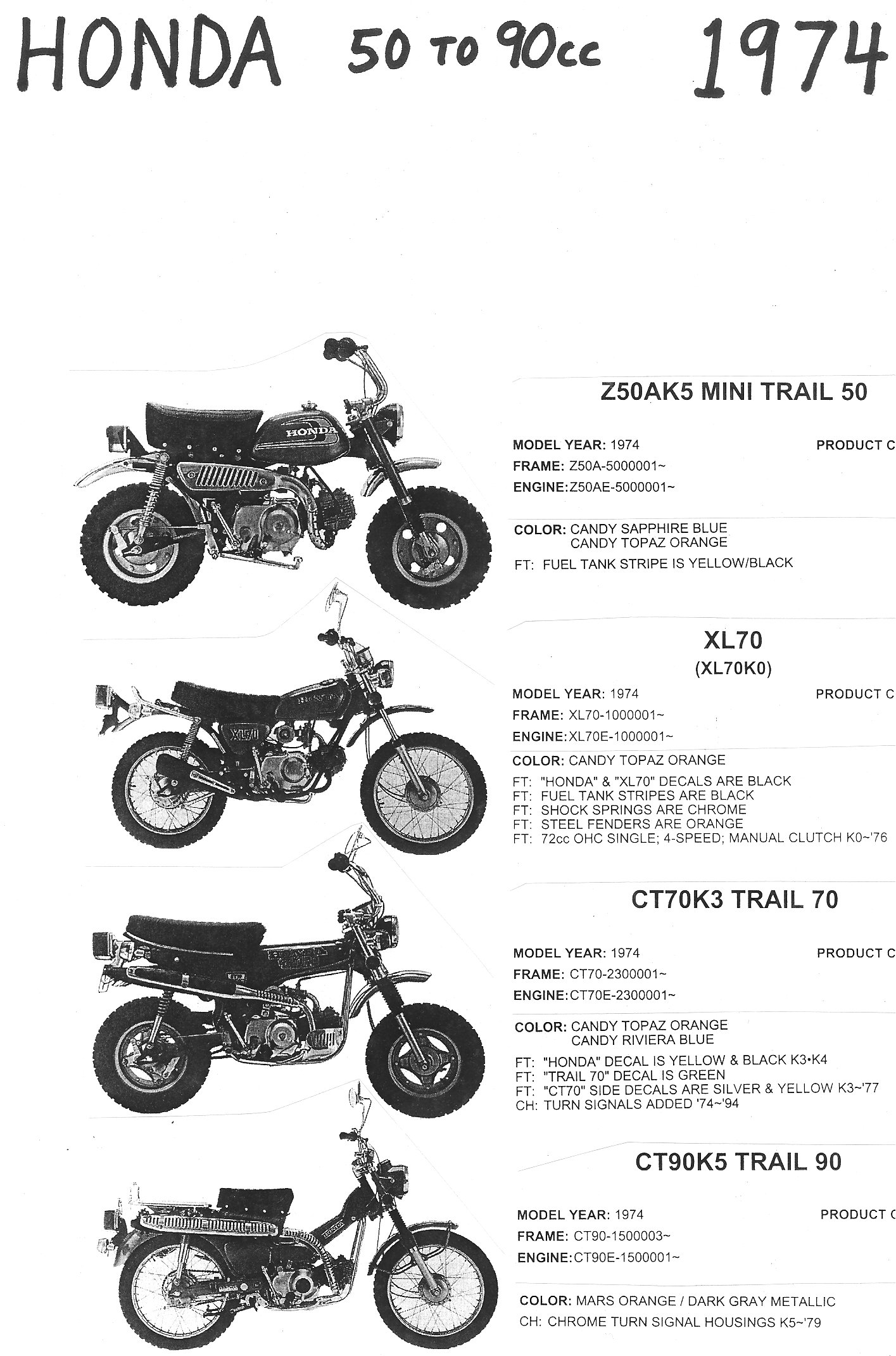 Info Honda 1974 honda parts myrons mopeds 1970 honda trail 70 wiring diagram at edmiracle.co