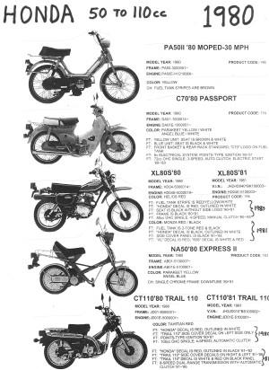 Info Honda X on 1980 Honda Express Wiring Diagram