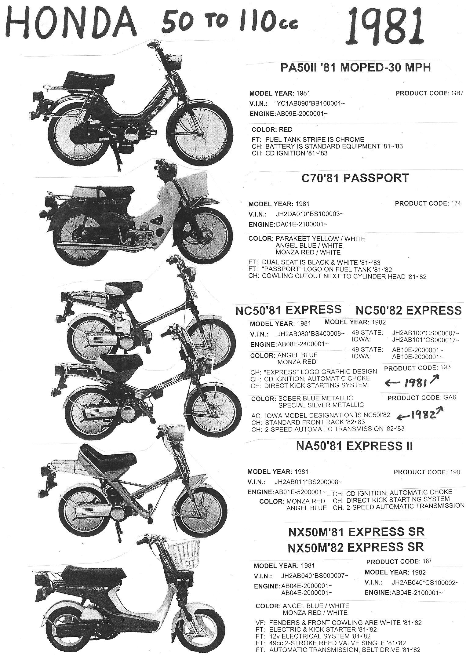 Honda Parts Myrons Mopeds Nc50 Wiring Diagram 1981