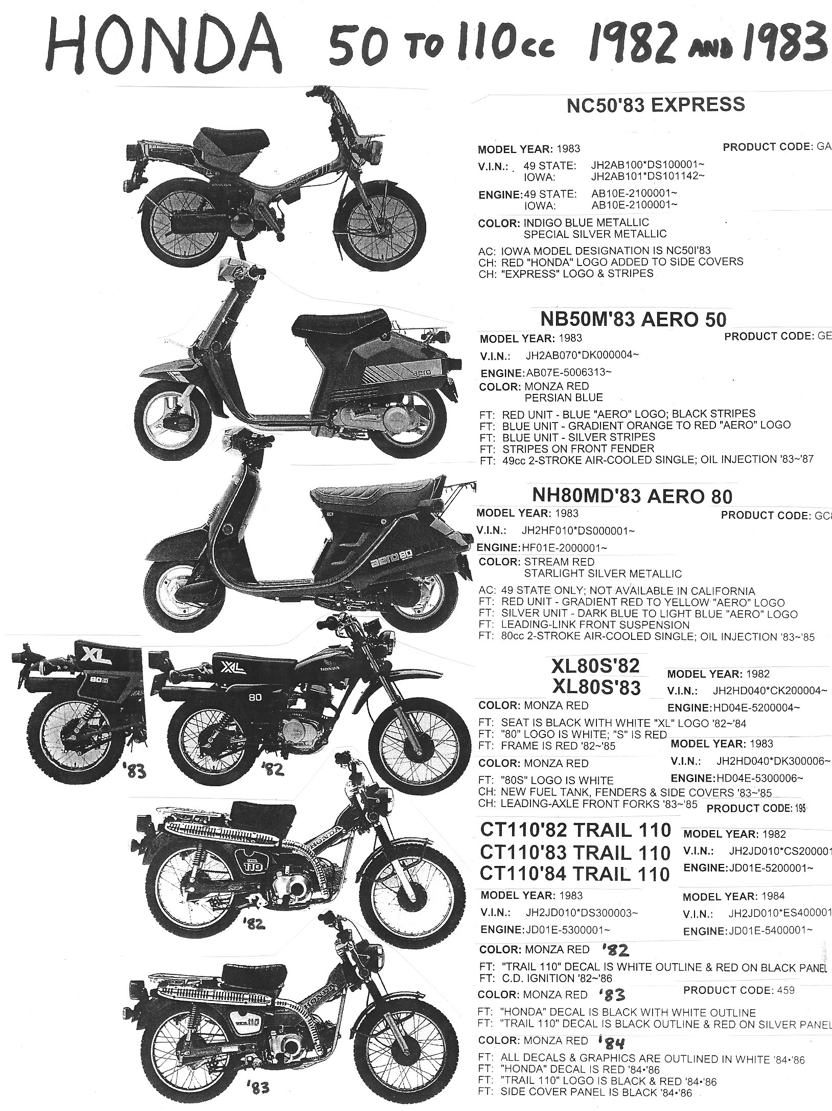 83 honda shadow 750 wiring diagram