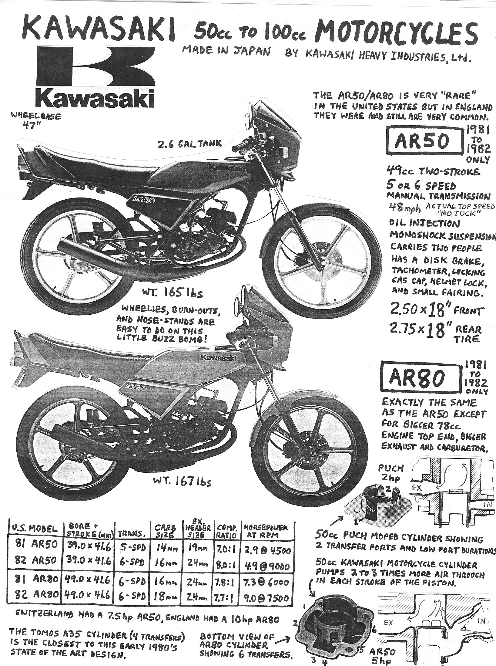 Kawasaki Ar 50 Wiring Diagram Will Be A Thing Electrical Myrons Mopeds Rh Myronsmopeds Com 95 750 Wire 2006 Klr650 Diagrams