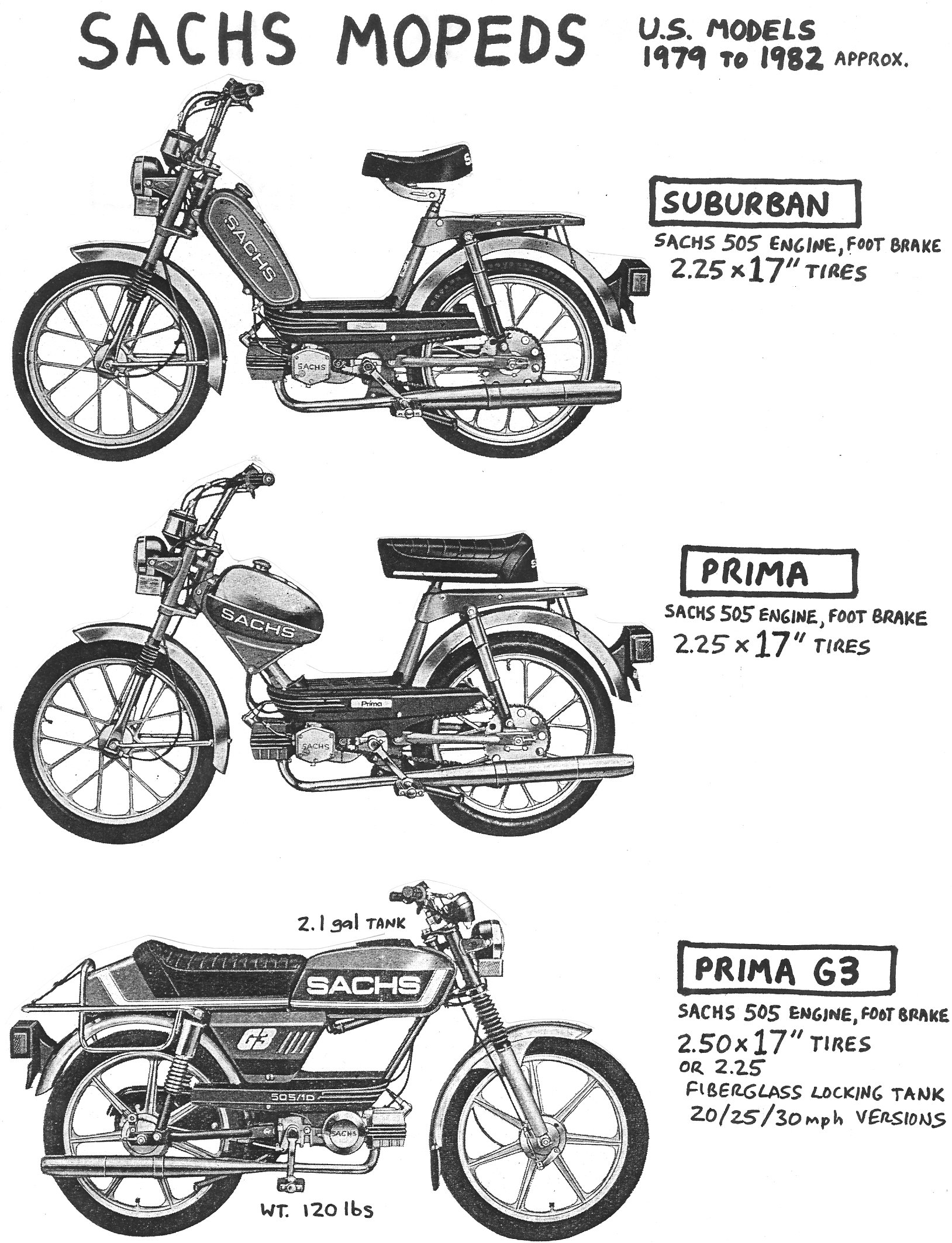 Wiring diagrams 02 also Harley Davidson Engine Blueprint further Harley Engine Diagram together with Harley Davidson 110 Engine Diagram likewise 75 Shovelhead Simple Wiring Diagram Harley. on simple harley wiring diagram evolution